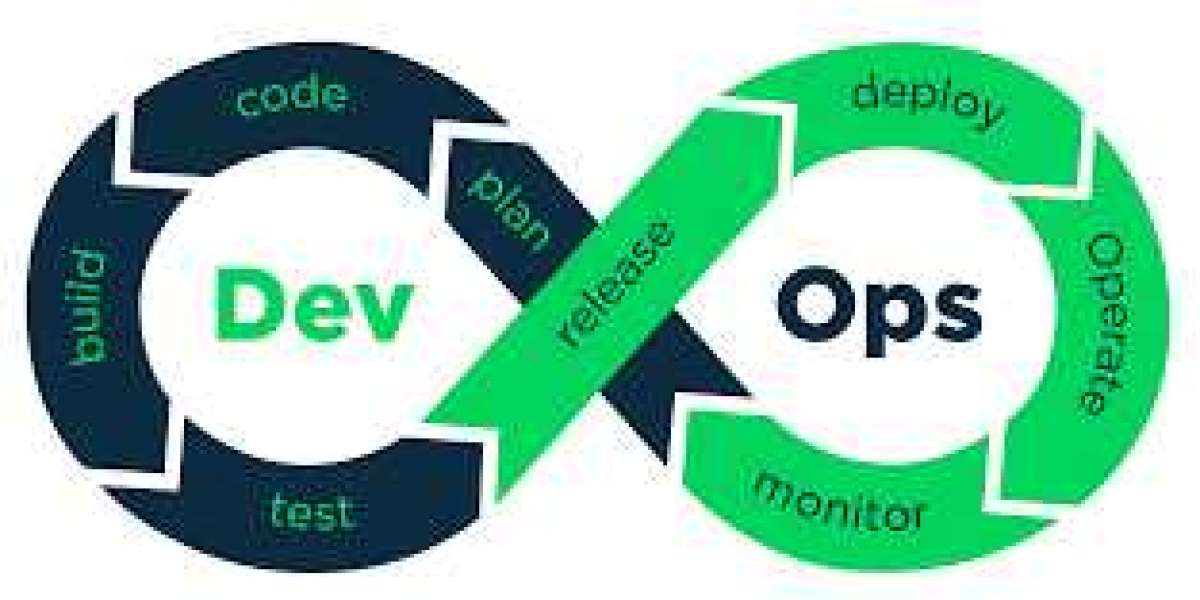 Is a DevOps Career Right for You Six Things to Consider
