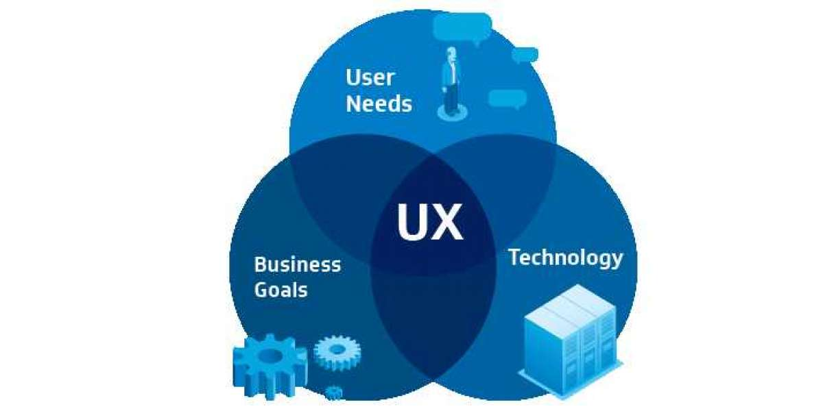 How DX is Creating a Whole New World for UX