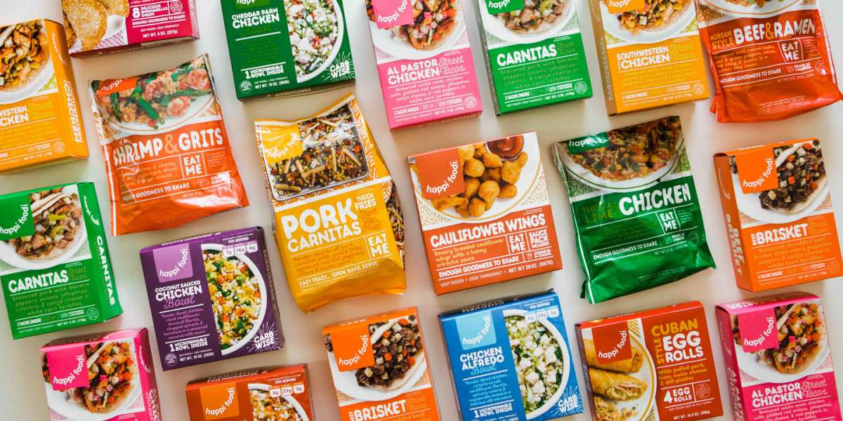 The Evolution Of Food Packaging Supplies