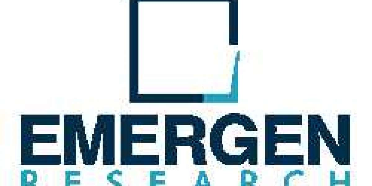 Wind Energy Market Share, Size, Demand, Research Report 2020-2027