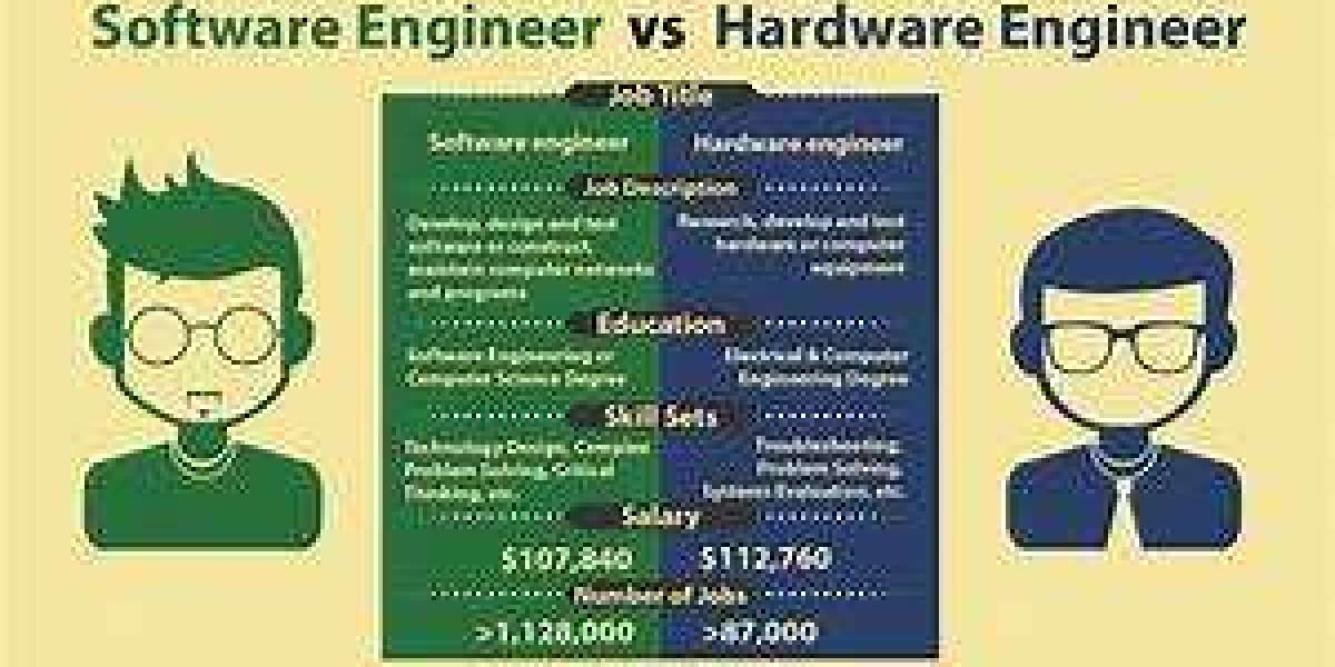 Can you do computer science and software engineering?