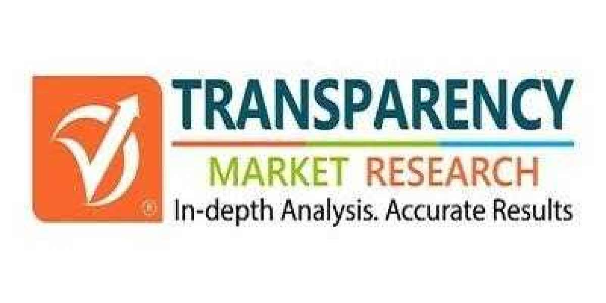 Commercial Refrigerators Market   Top Impacting Factors To Growth Of The Industry By  2017 - 2025
