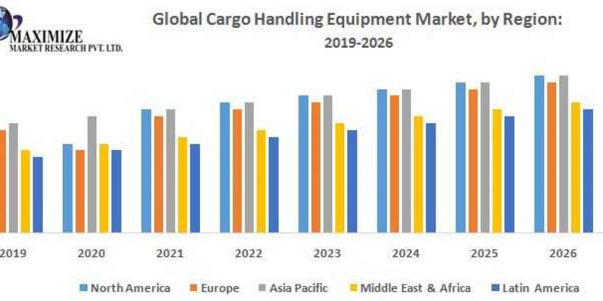 Global Cargo Handling Equipment Market – Industry Analysis and Forecast (2019-2026)